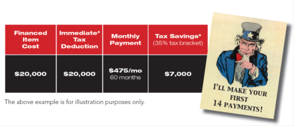 Example of potential tax savings under Section 179